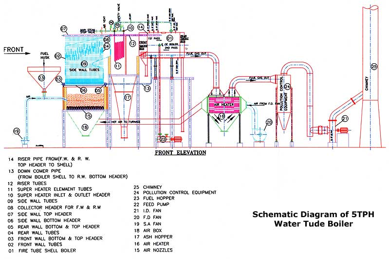 similiar water aspirator vacuum pump diagram keywords booster pump piping schematic water image about wiring diagram